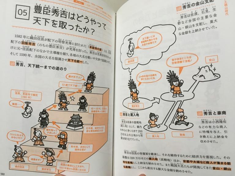 「日本史見るだけノート」イラスト